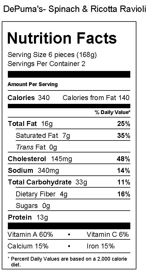 Spinach & Ricotta Ravioli Nutrition Facts